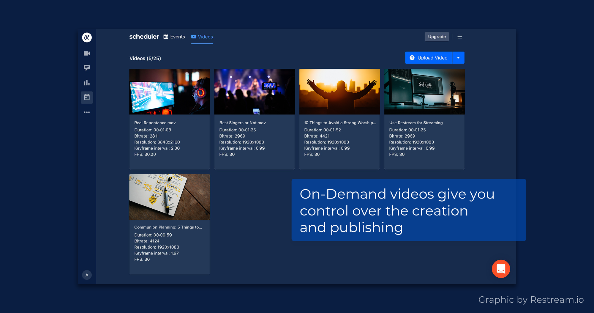 On-Demand videos give you control over the creation and publishing