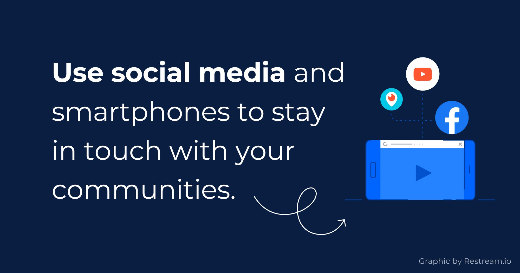 Use social media and smartphones to stay in touch with your communities