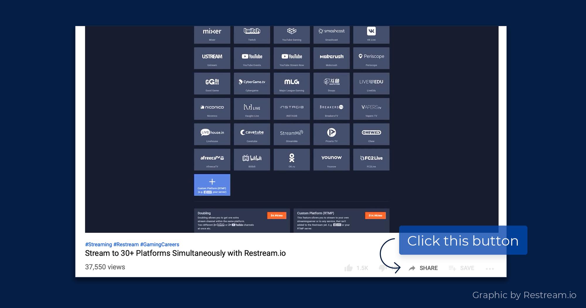 "Click ""Share"" button"