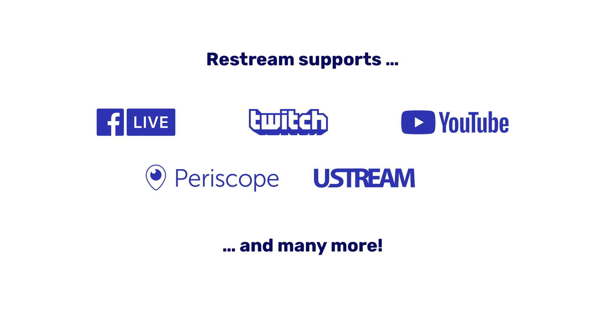 Restream supports Facebook Live, Twitch, YouTube, Periscope, Ustream, and many more!