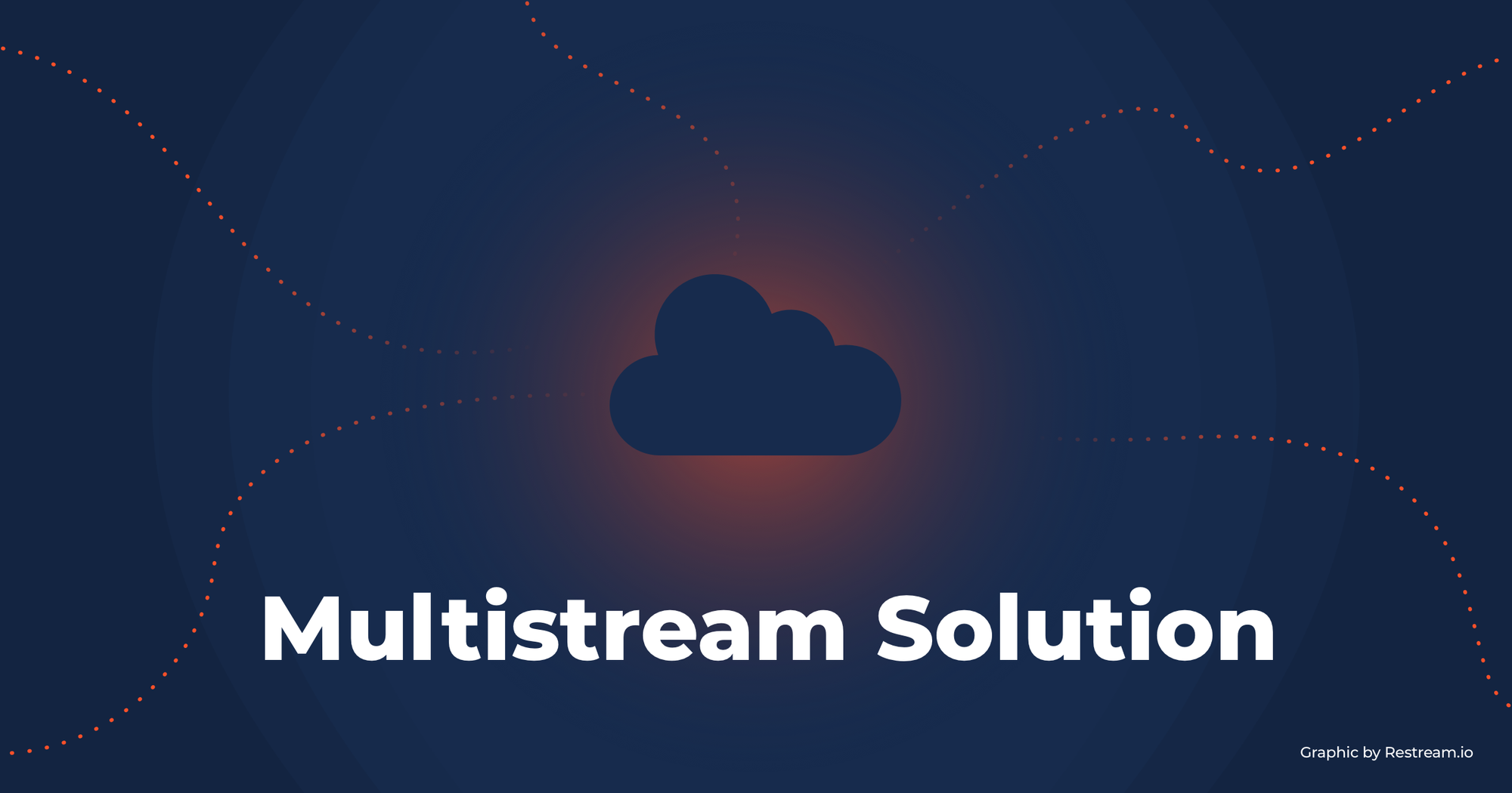 Multistream Solution