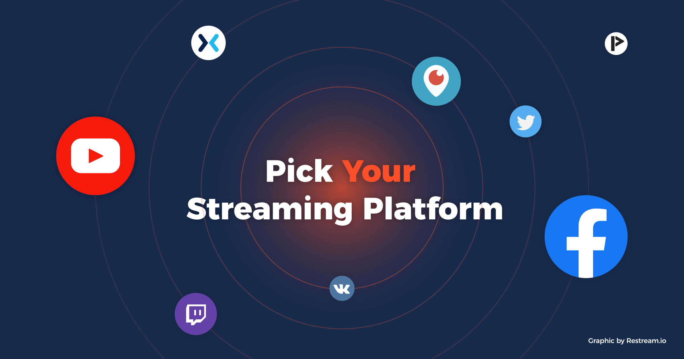 How to live stream an event: pick your streaming platform