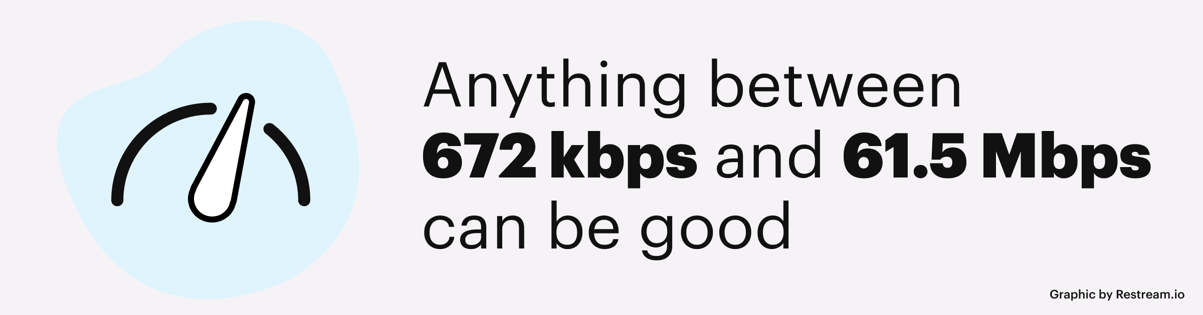A good upload speed for streaming is between 672 kbps and 61.5 Mbps