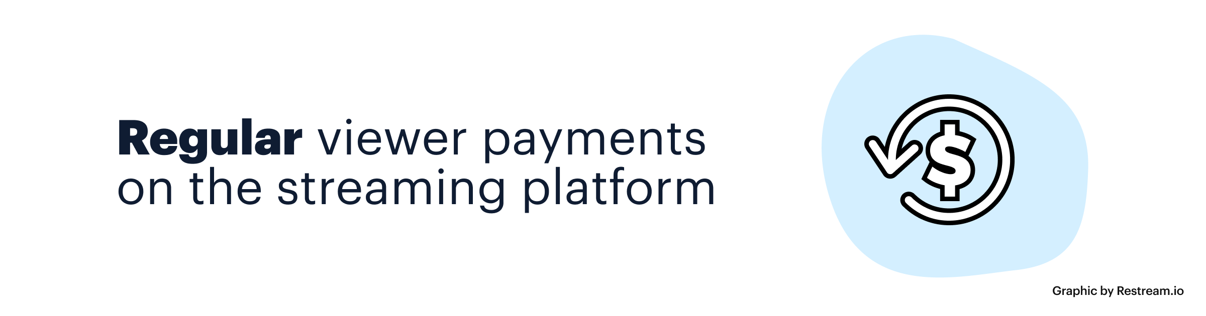 Regular viewer payments on the streaming platform