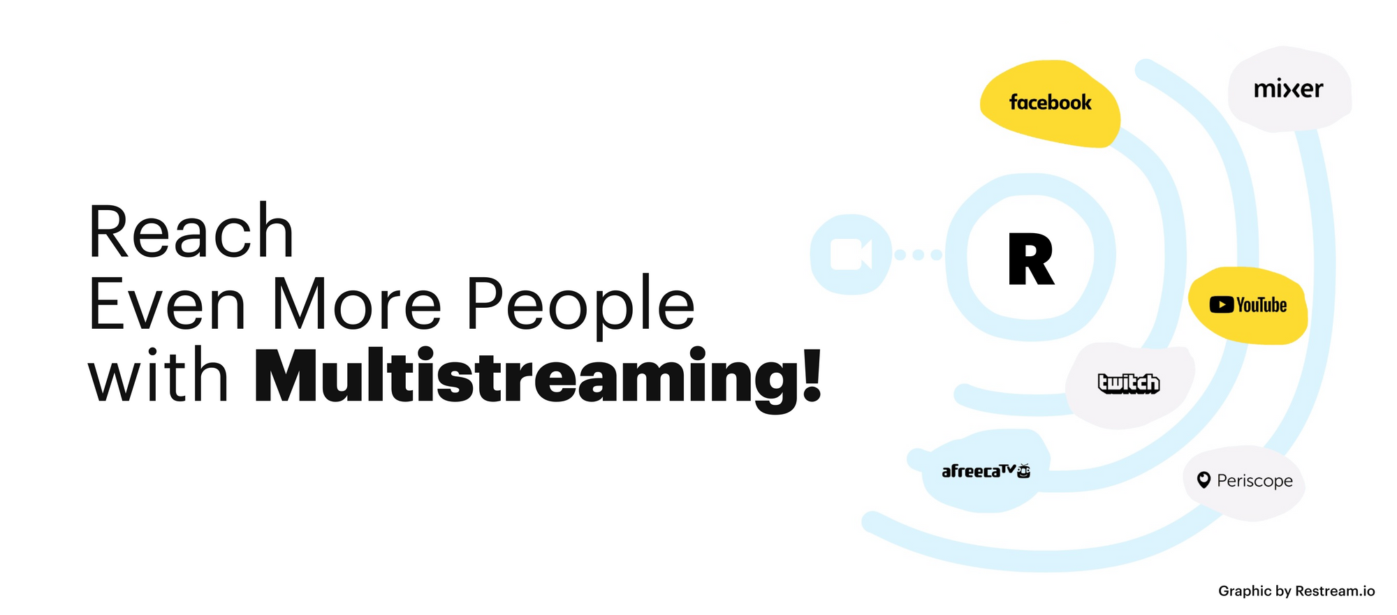 Reach Even More People with Multistreaming!