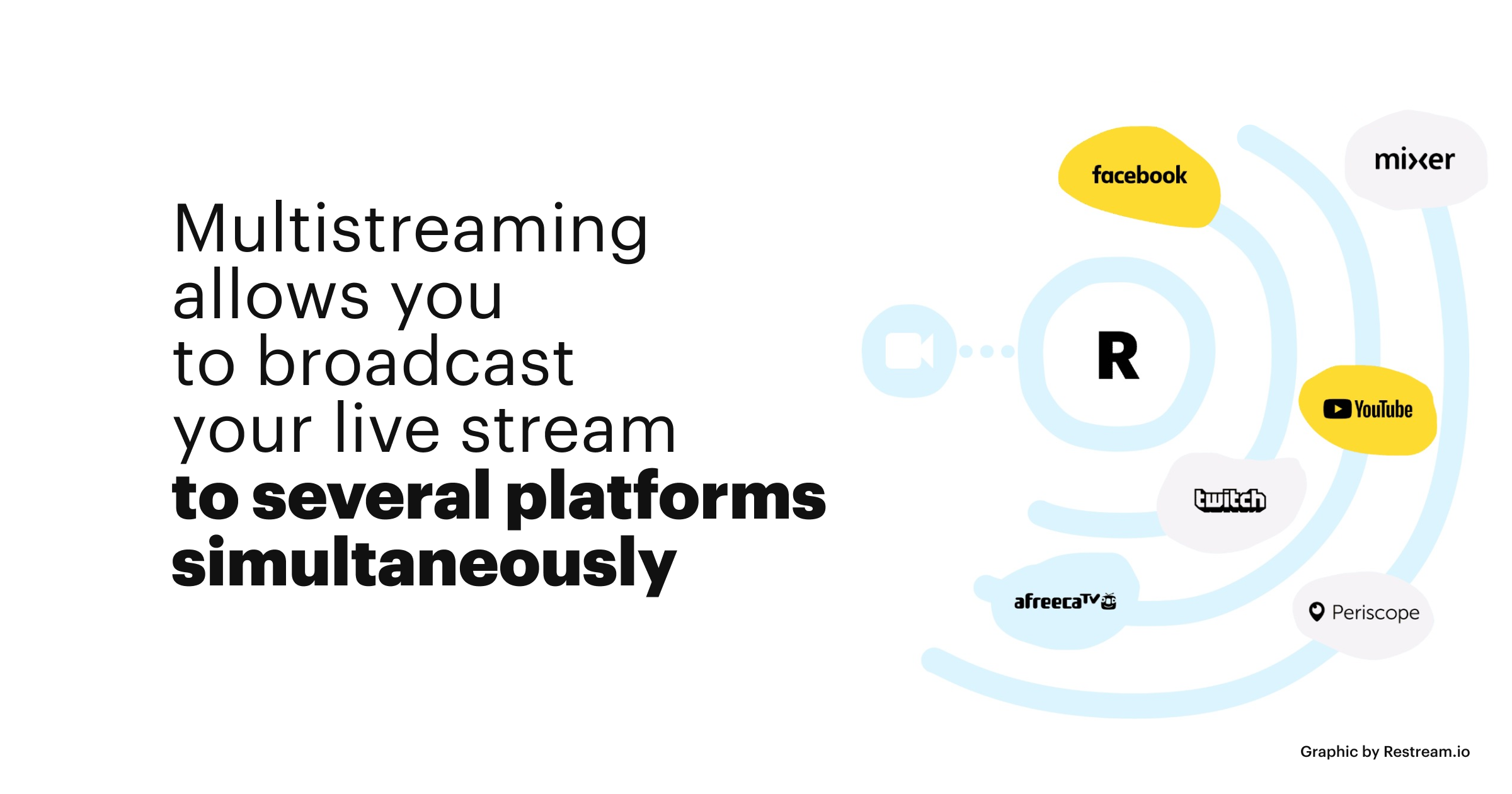 Multistreaming allows you to broadcast your live stream to several platforms simultaneously