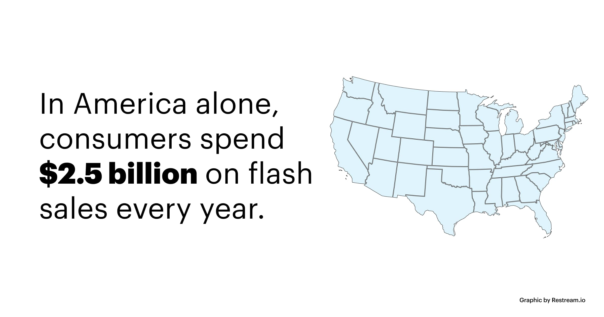In America alone, consumers spend $2.5 billion on flash sales every year