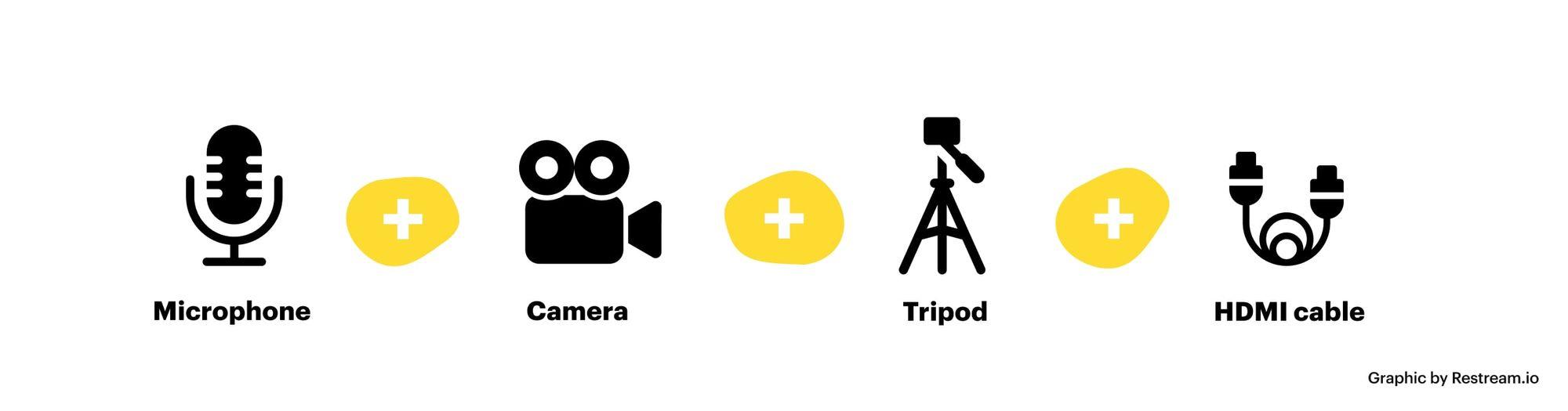 live streaming accessories: microphone, camera, tripod, hdmi cable