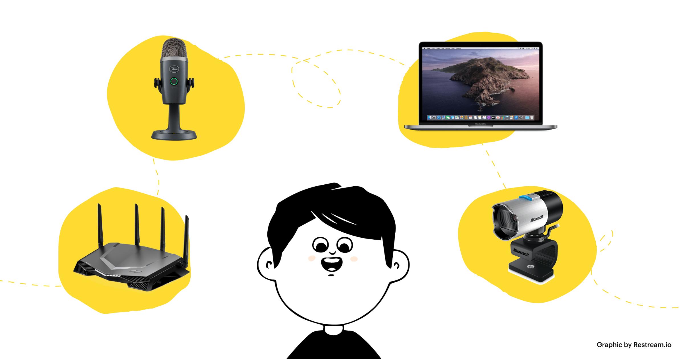 Check your streaming setup