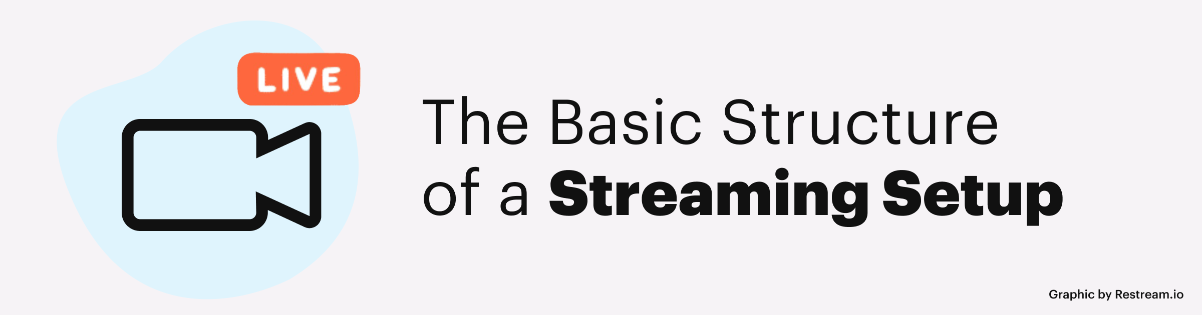 The basic structure of a streaming setup