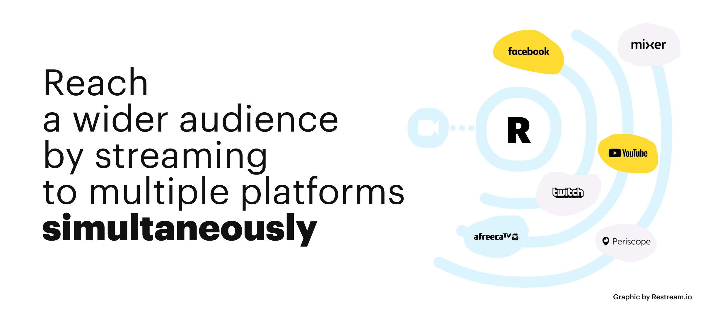 Reach a wider audience by streaming to multiple platforms simultaneously