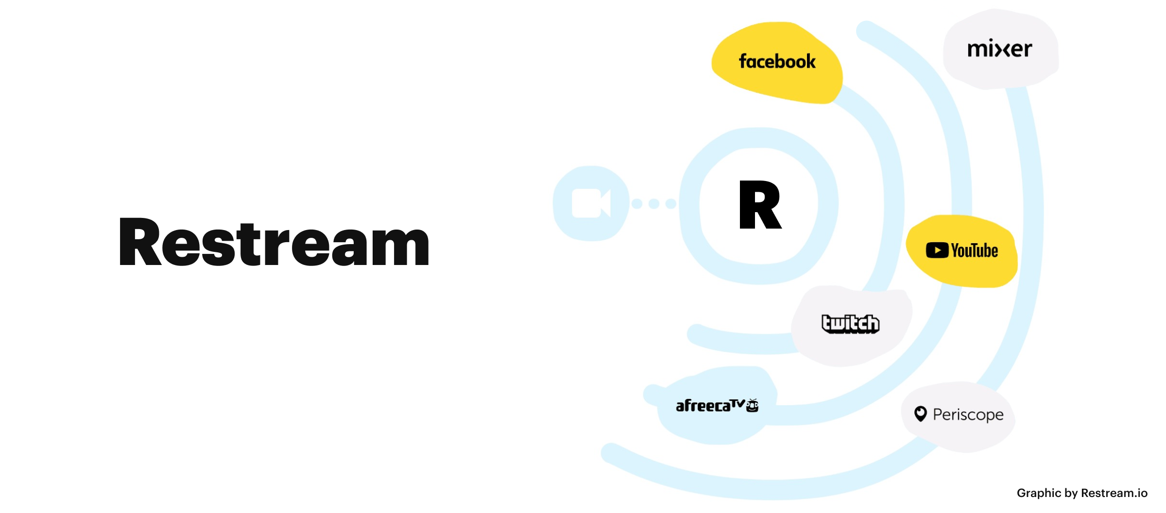 Stream to Facebook and YouTube with Restream