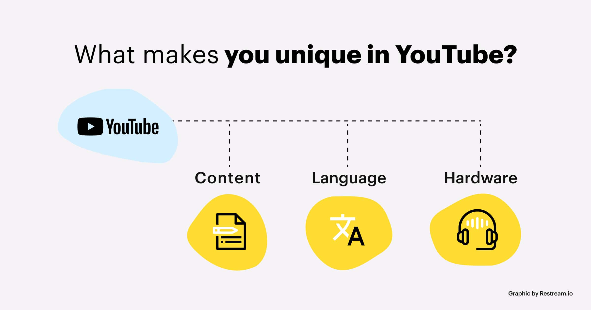 What makes you unique in YouTube?