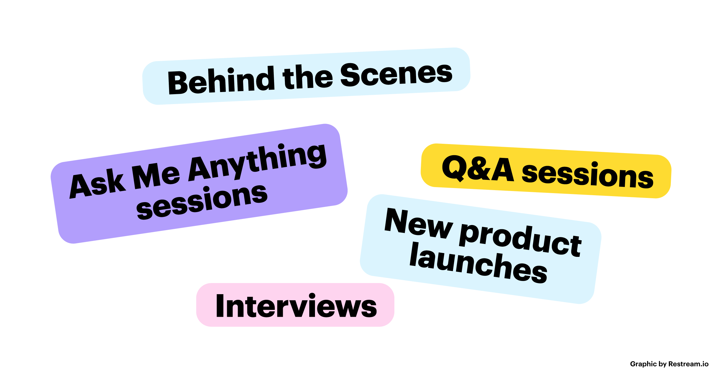 Behind the Scenes, Ask Me Anything sessions, Q&A sessions, New product launches, Interviews