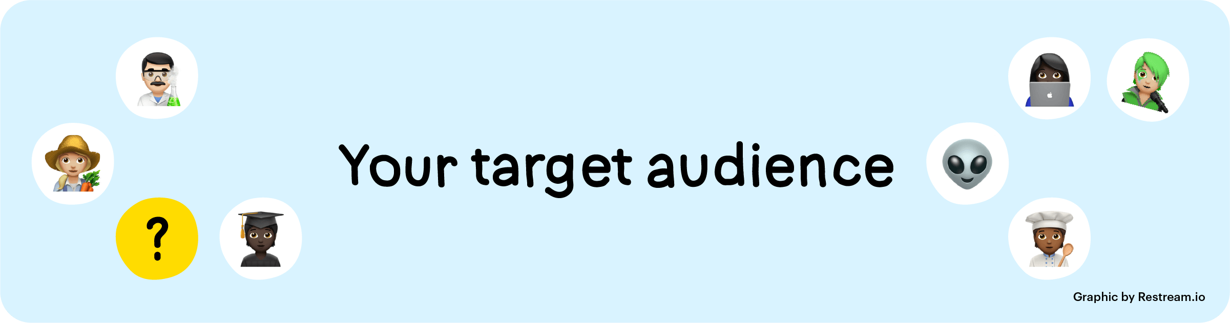 Research for stream topic and target audience