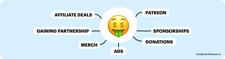 Ways to monetize live streams