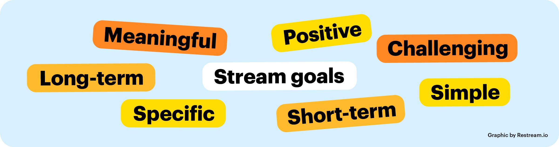 Type of goals