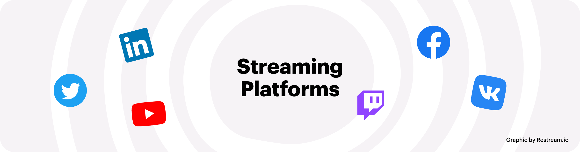 Popular live streaming platforms in 2020