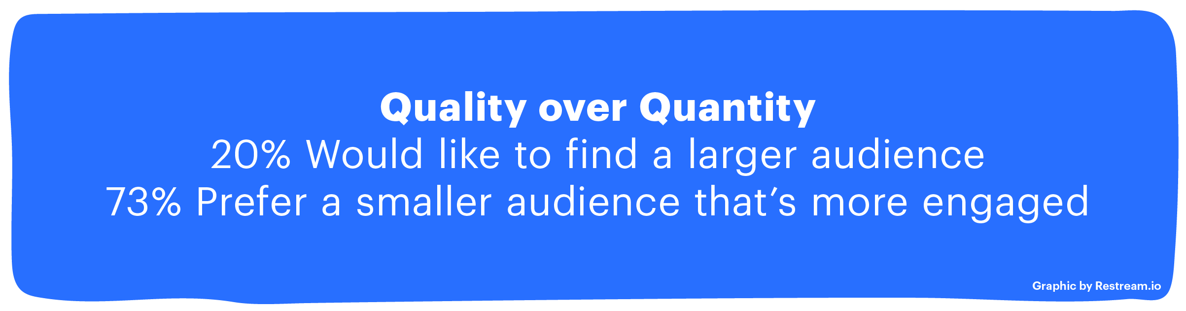 Quality over quantity in live streaming