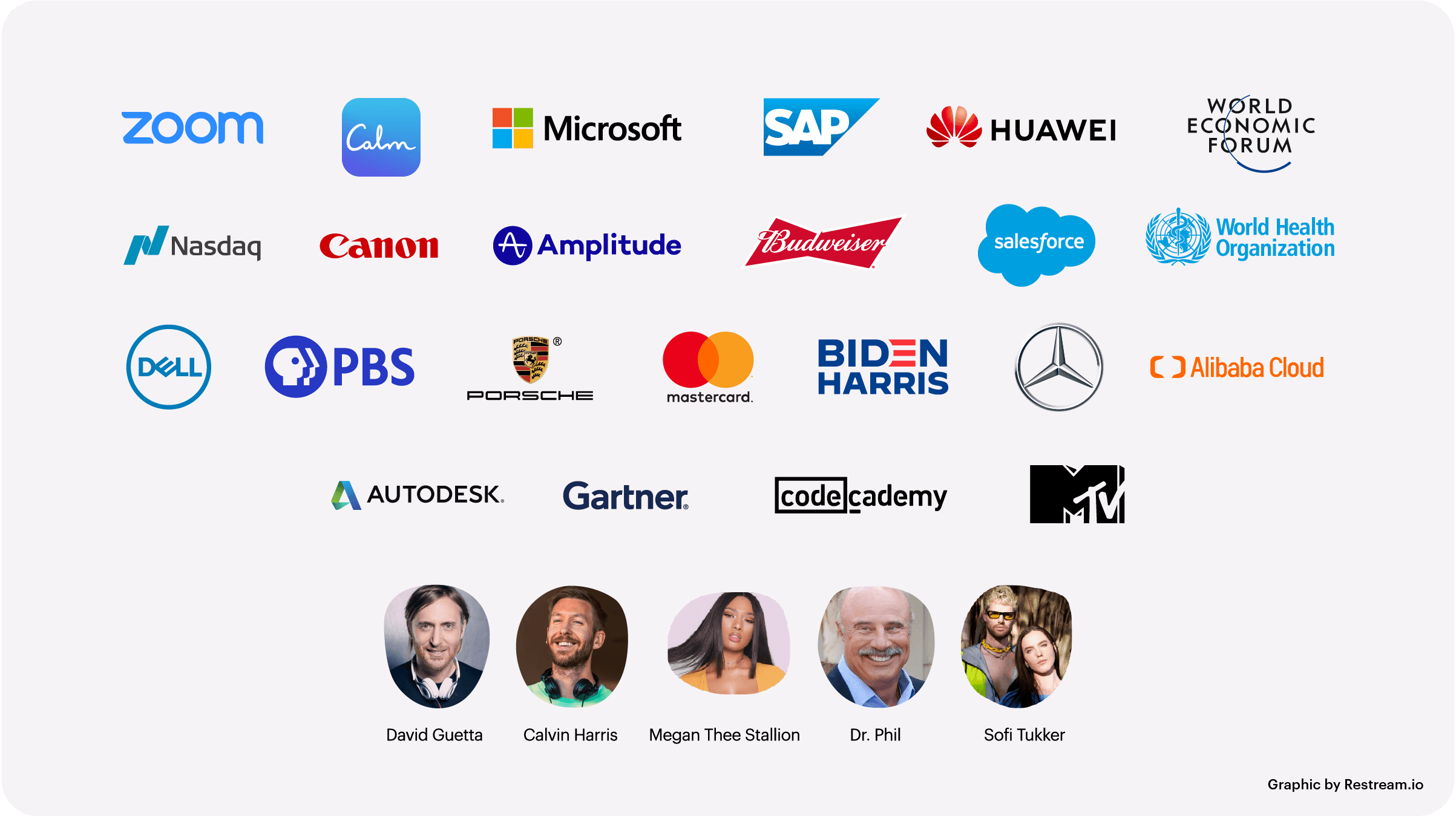 Big brands and personalities that started live streaming with Restream during COVID-19.