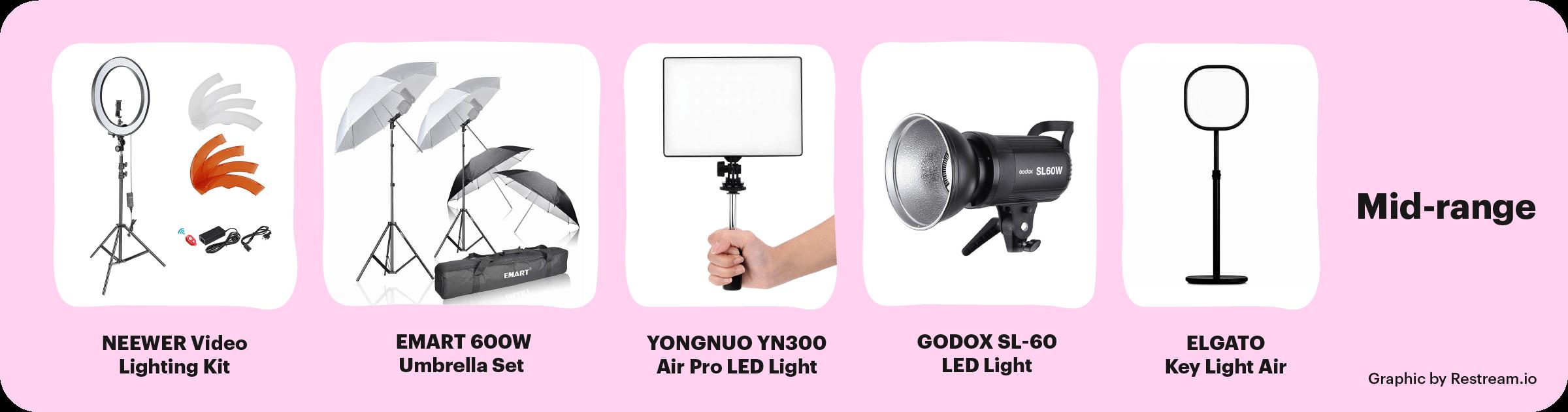 Mid-range video lighting equipment