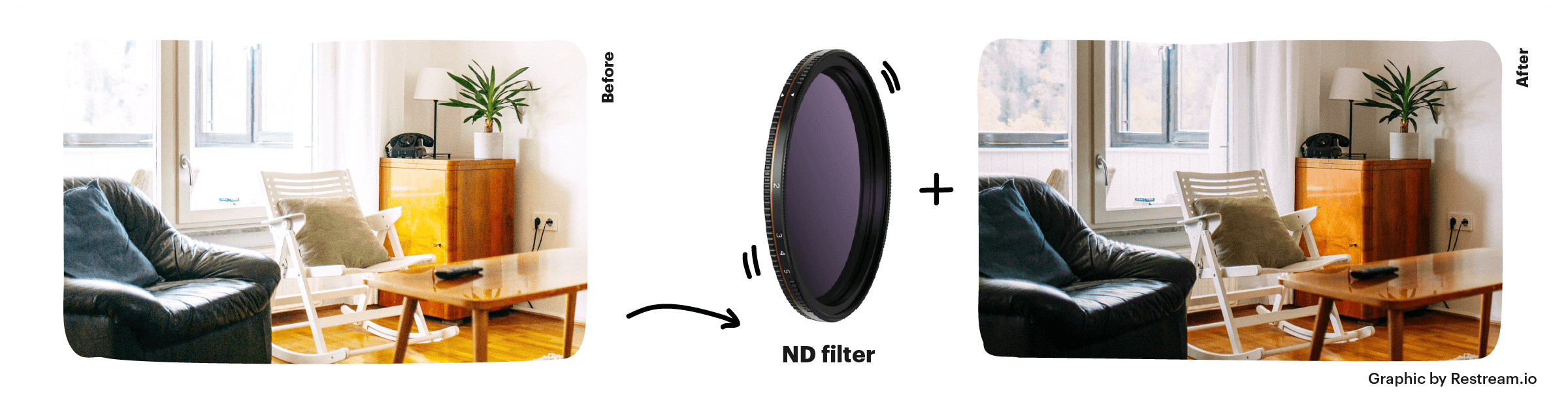 Before and After picture with ND Filter