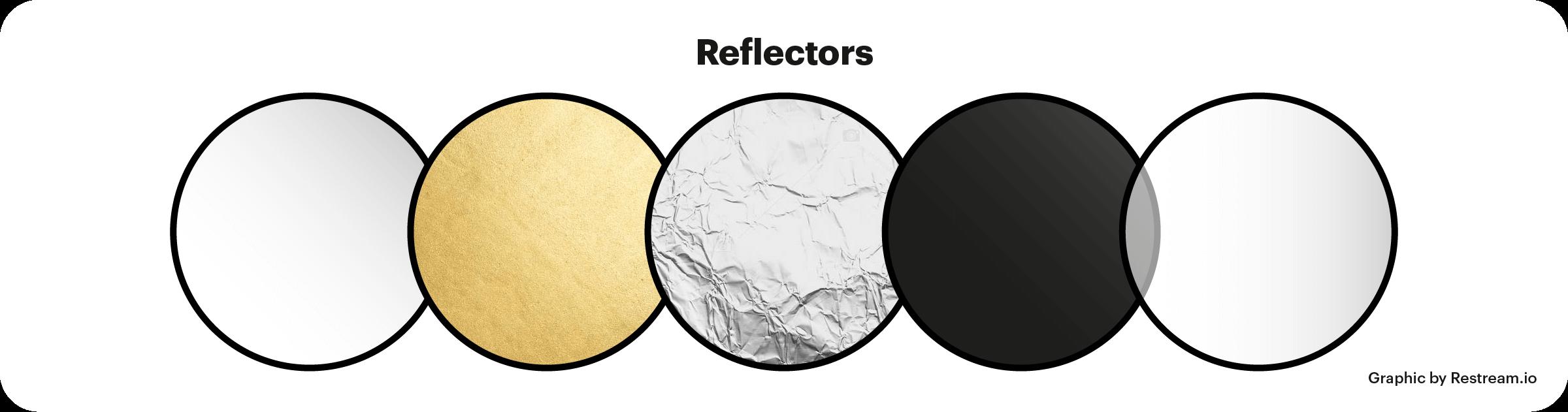 Types of reflectors