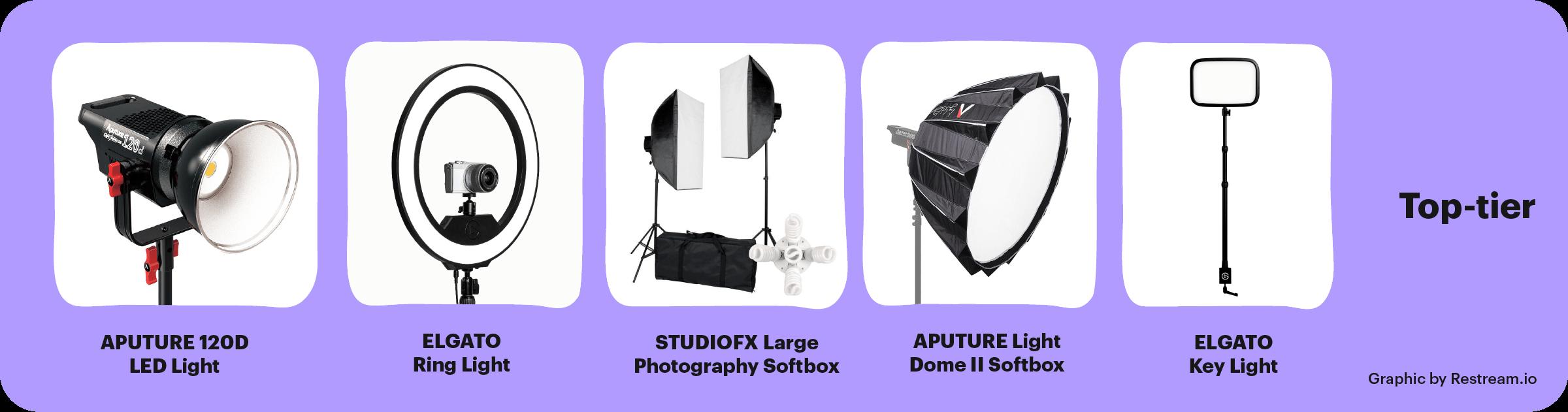 Top-tier video lighting equipment