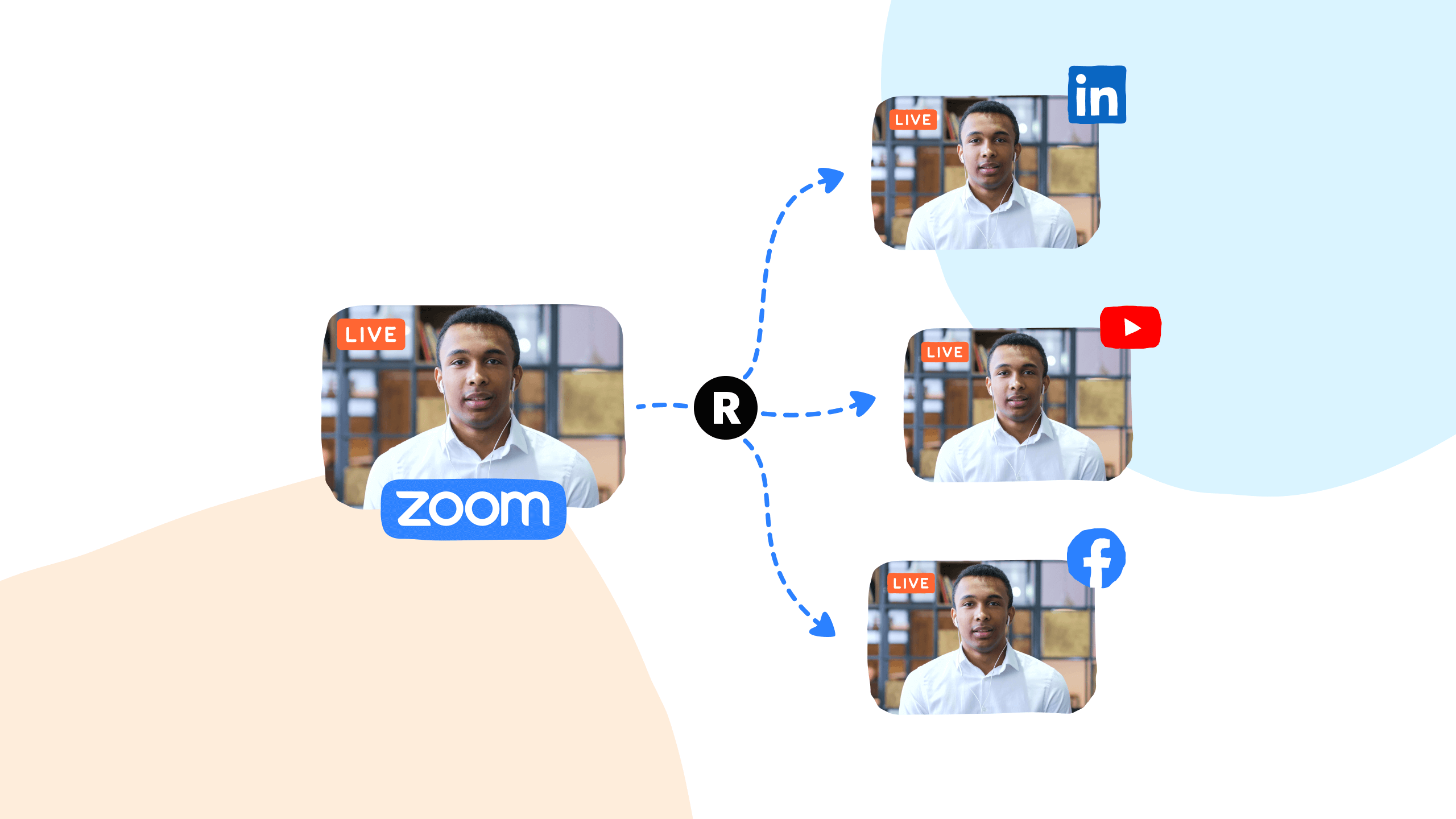 Live streaming meetings and webinars using Zoom and Restream