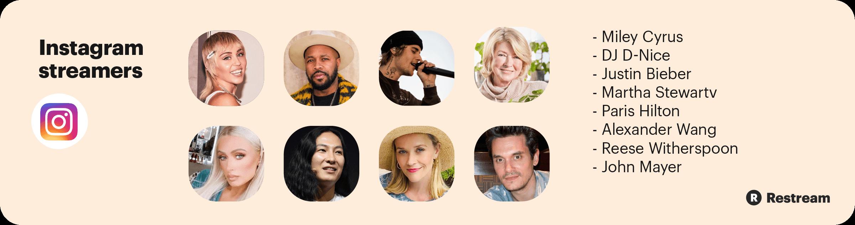 Celebrity streamers on Instagram