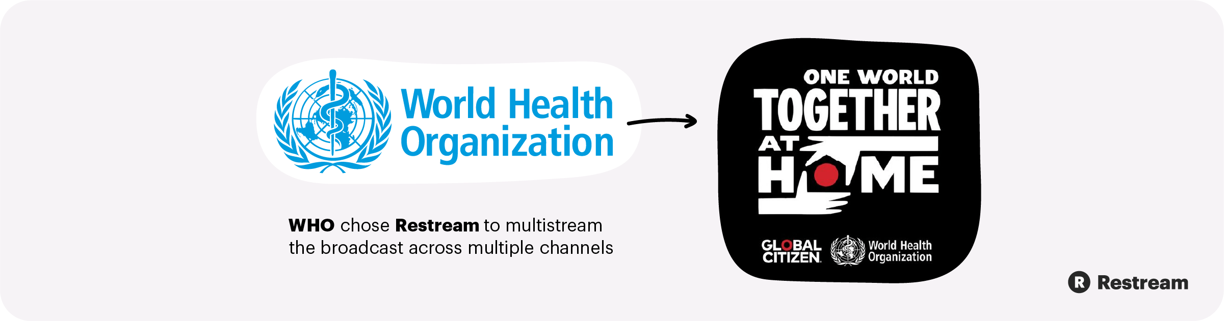WHO chose Restream One World: Together at Home