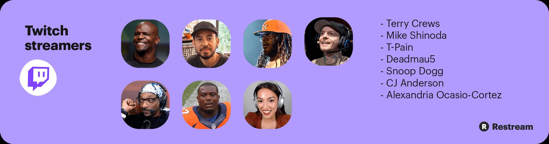 Celebrity Twitch streamers