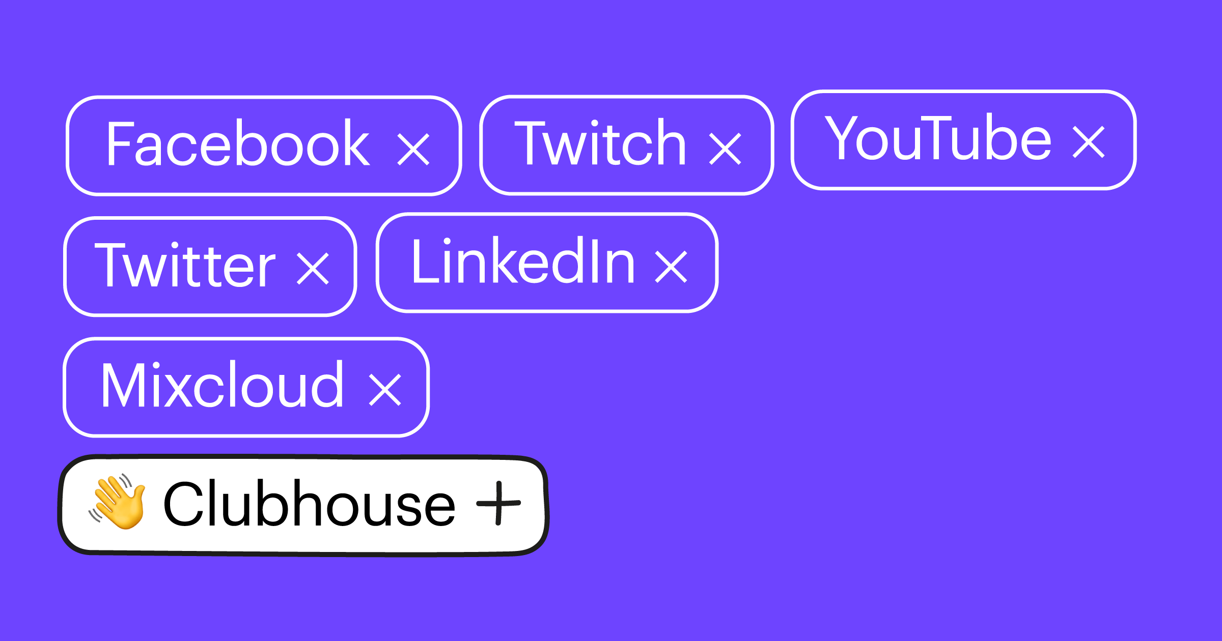 What is Clubhouse and how to use it