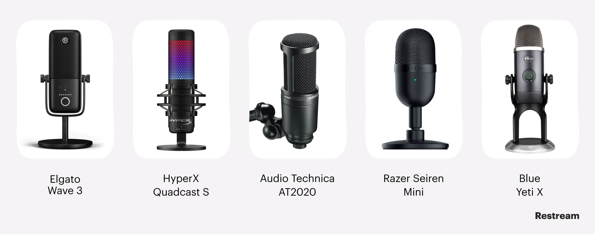 Best microphones for streaming on Twitch