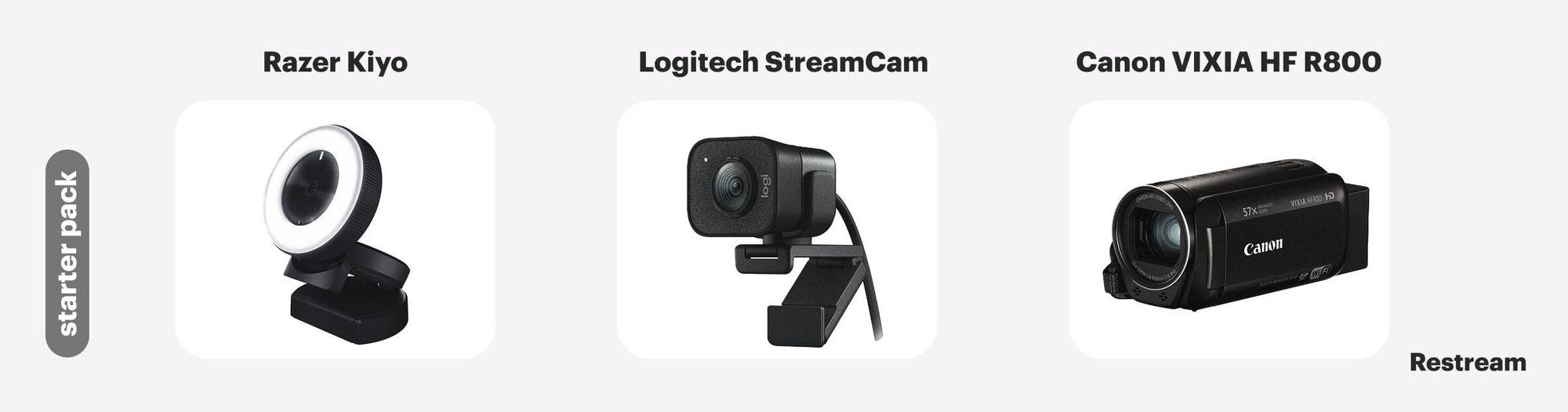 Best starter live streaming video camera