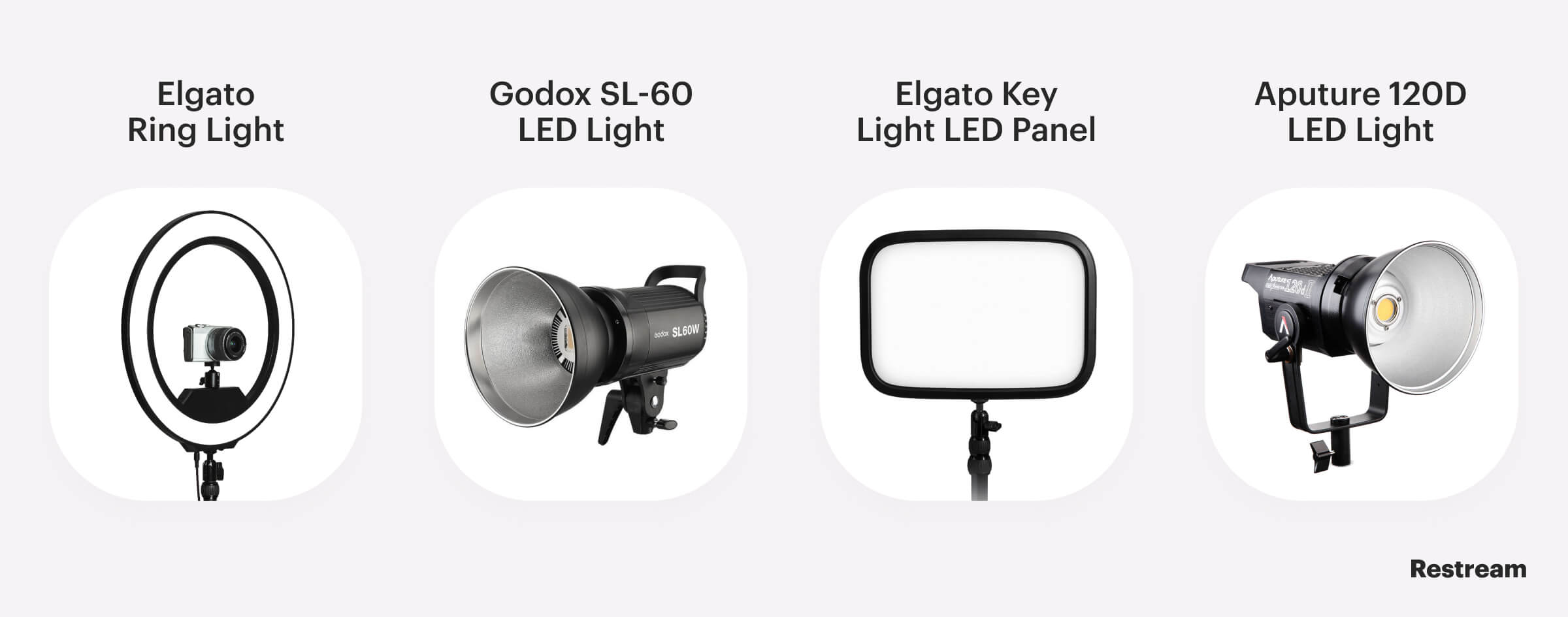 Great lighting options for live streaming