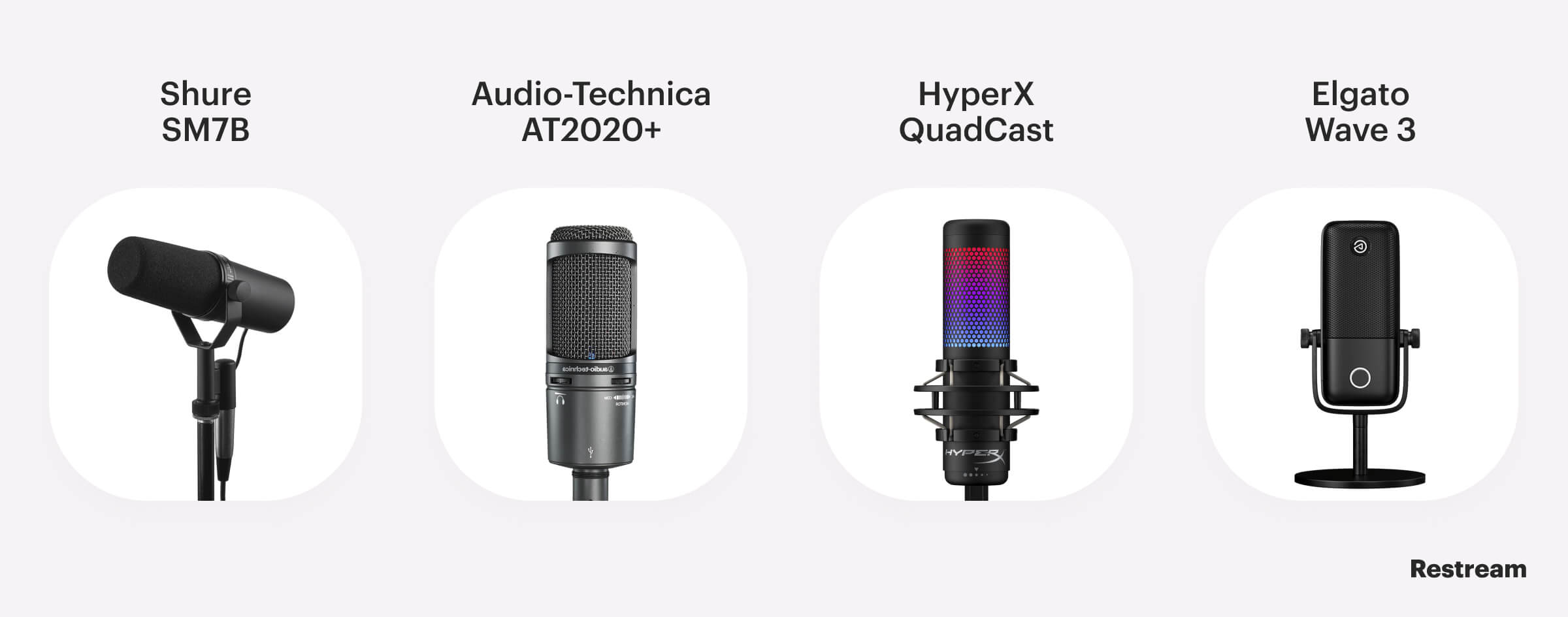 Great microphone options for live streaming