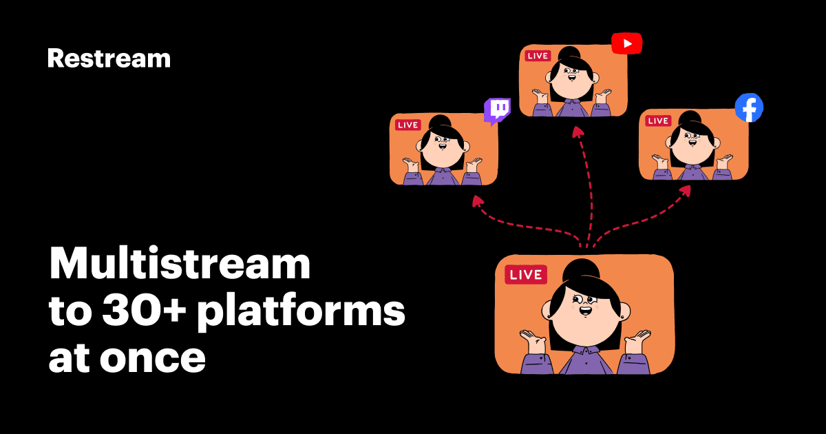 About Us – What is Restream?