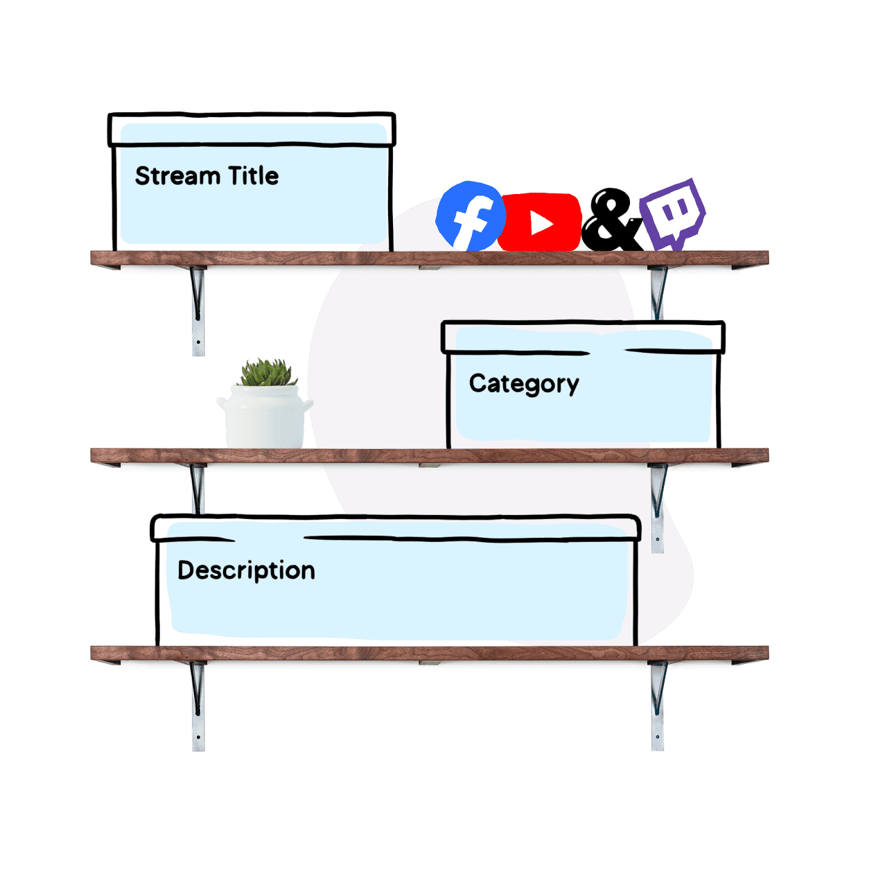 Your streaming meta data easy to set up